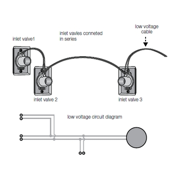 how to install a central vacuum system On Off On Toggle Switch Diagram