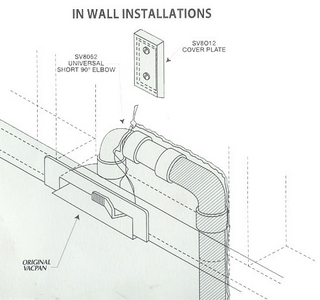 Install VacPan in wall